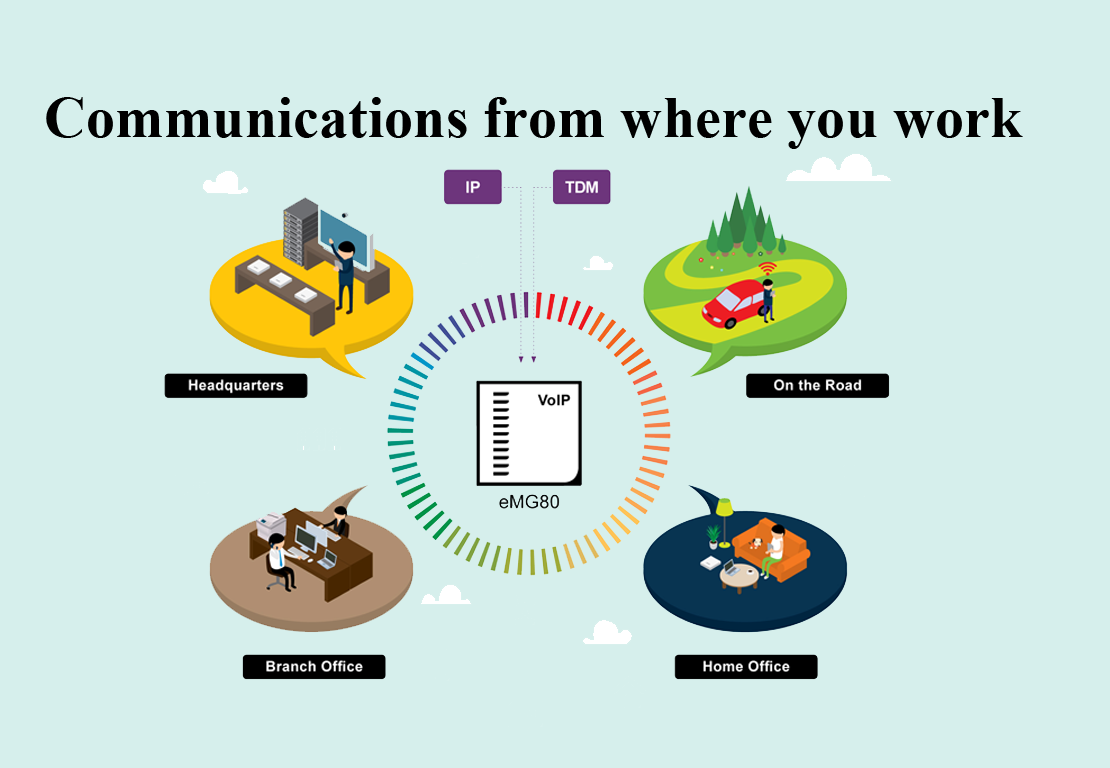 Communicate from where you work