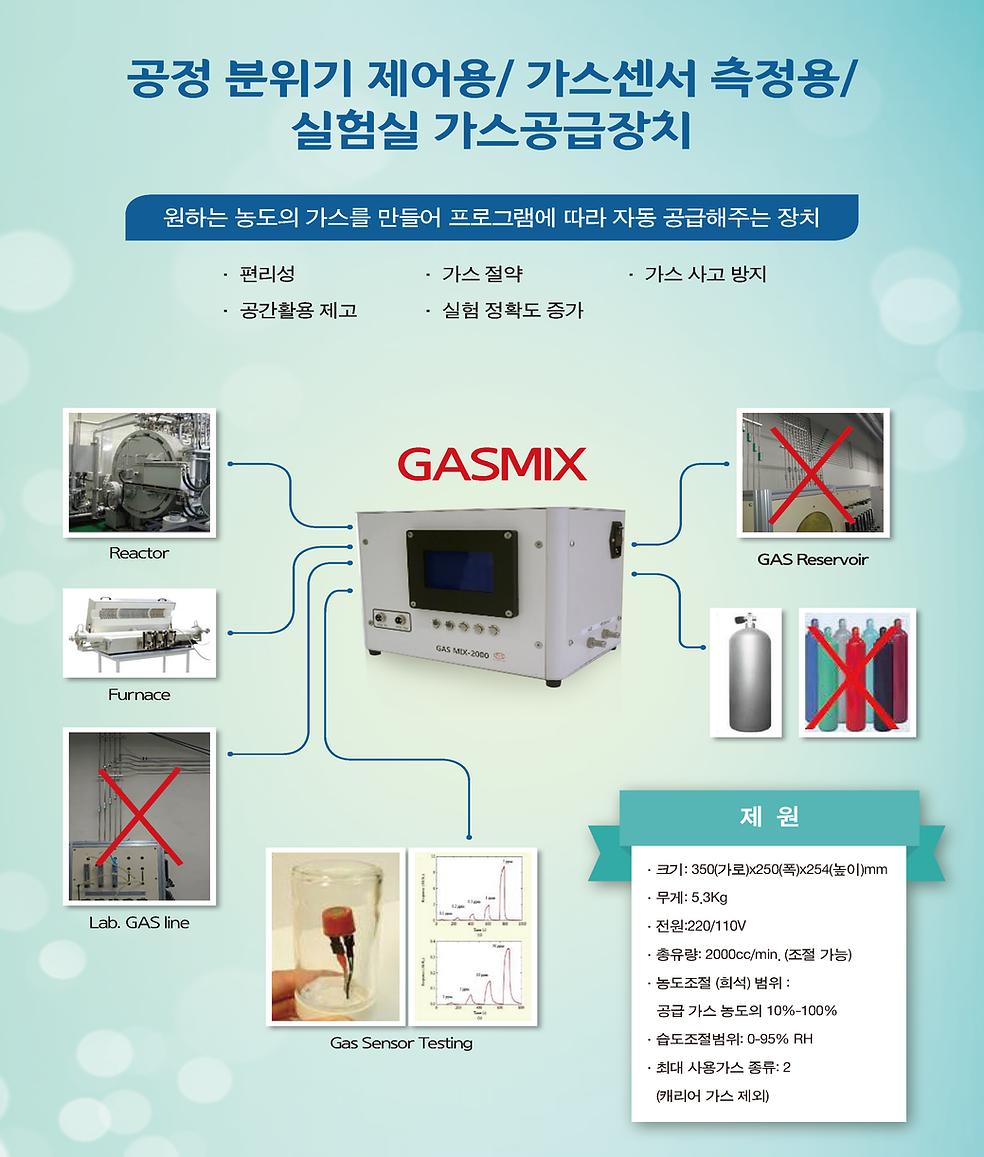 GASMIX-2000