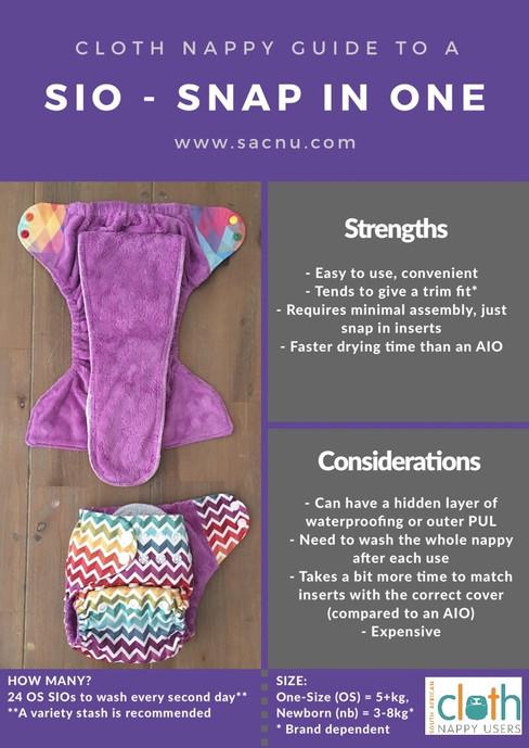 SACNU Cloth Nappy Guide - SIO