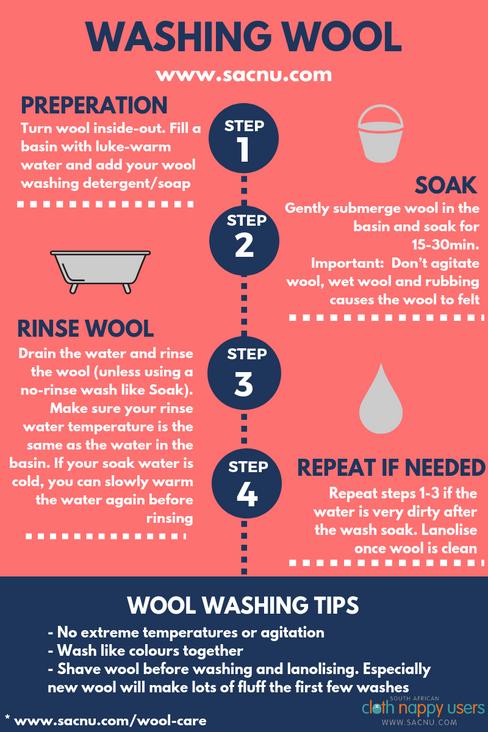 Washing wool