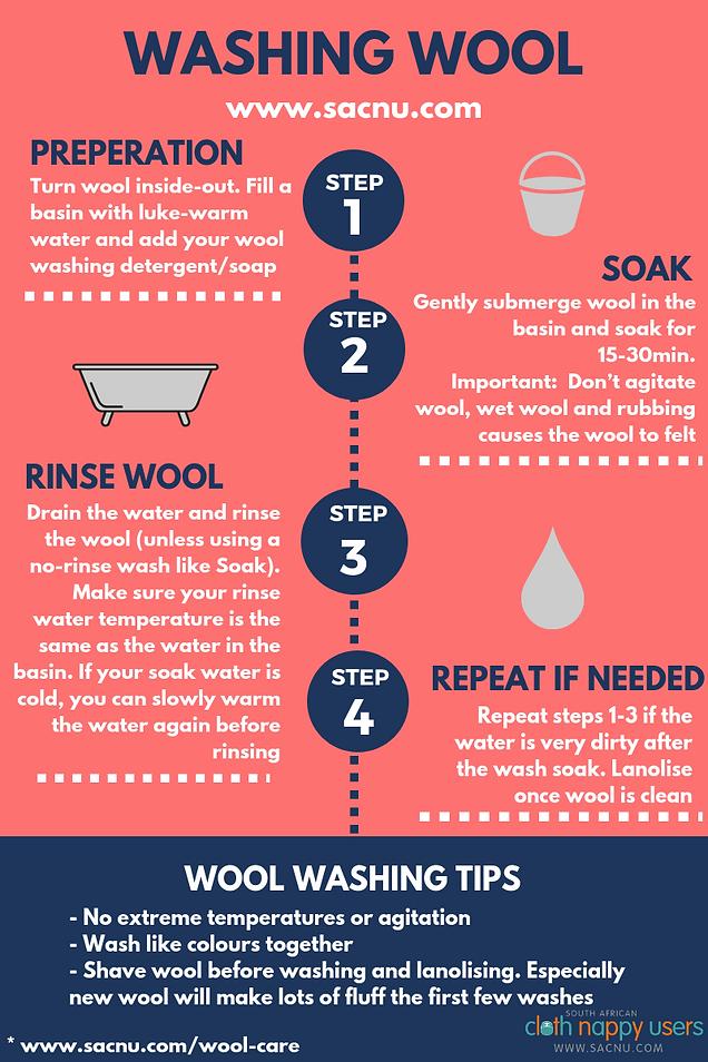 wool washing.png