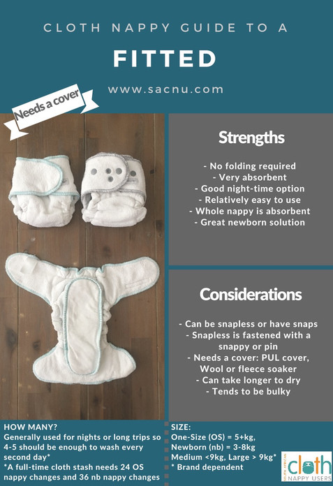 SACNU Cloth Nappy Guide - Fitted