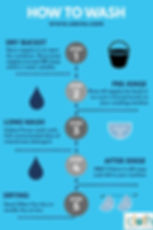 washing cloth nappies in south africa infograph
