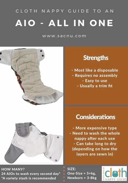 SACNU AIO guide