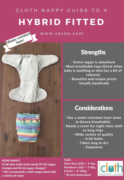 SACNU Cloth Nappy Guide - Hybrid fitted