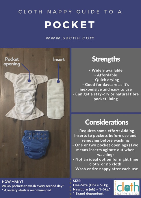 SACNU Cloth Nappy Guide - Pocket