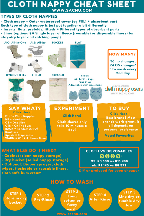 Cloth nappy cheat sheet south african cloth nappy users