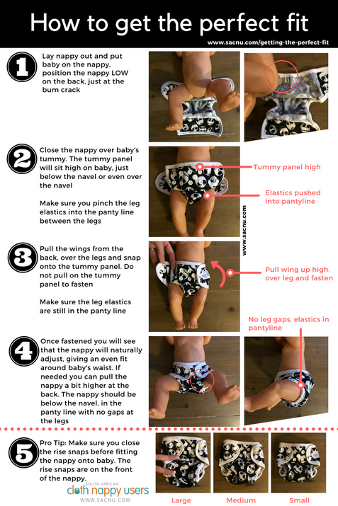 How to get the perfect fit