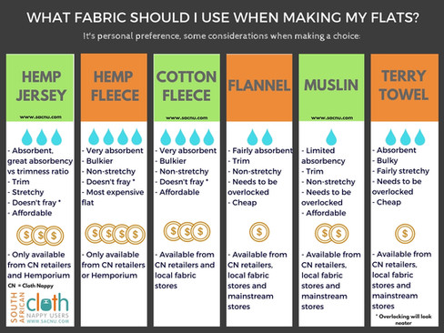 What fabric should I use when making flats?