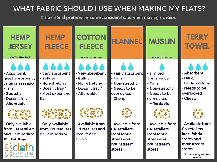 What fabrics should  use when making flats> South african cloth nappies