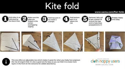 Kite Fold