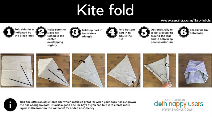 kite fold southafrican clot nappy usrs
