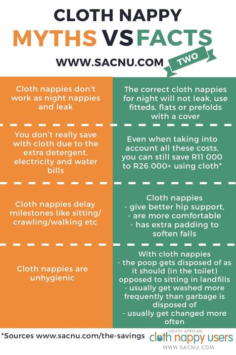 cloth nappy myths south africa