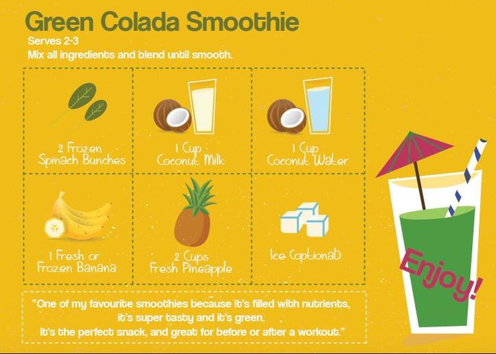 Green Colada Smoothies
