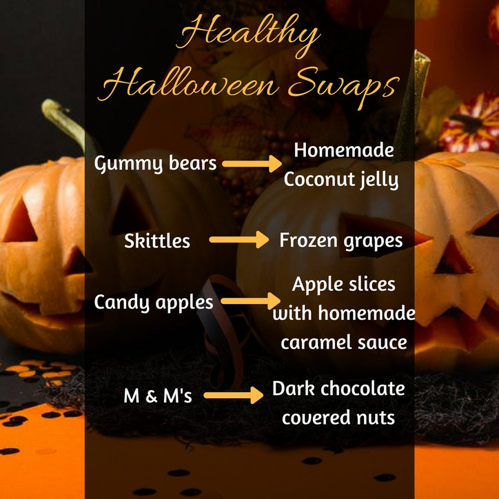 Trick or Treat? Tips for Halloween