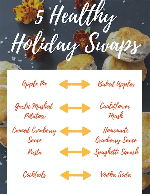 Thanksgiving Healthy Food Swaps