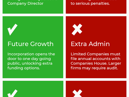 Infographic: The Pros And Cons Of Incorporating Your Company