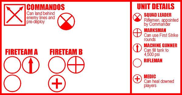 Commandos Details.jpg