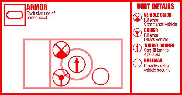 Armor Details.jpg