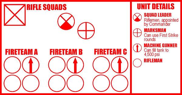 Squad Details.jpg