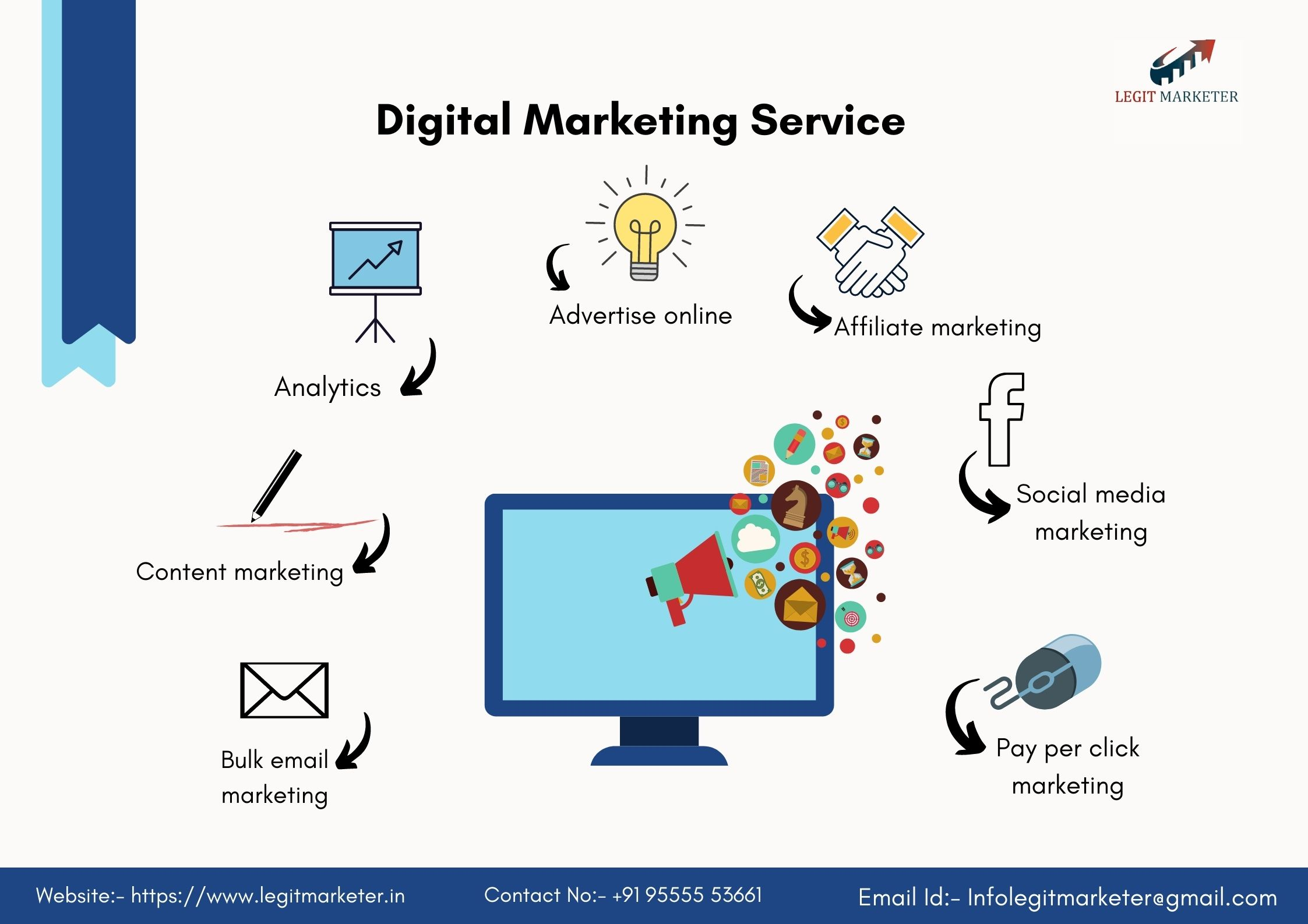Best Digital Marketing service in Delhi