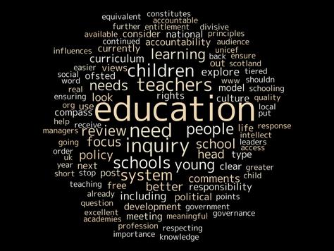 雅思写作Education类词汇(内容在此图中)