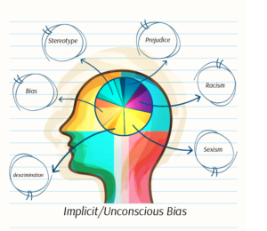 Unconscious Bias and Inclusive Environment