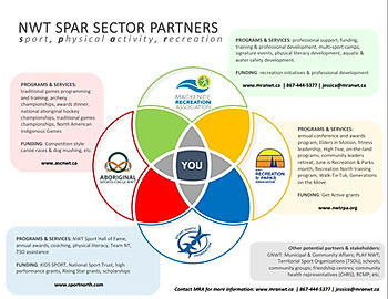 Sector Graphic v.2.jpg