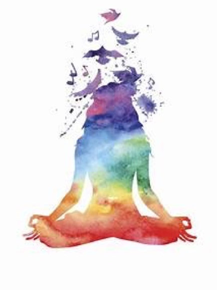 Chakra Balancing Class Package of 5