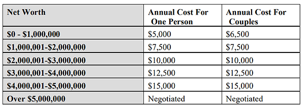 GMP Flat Fee Pricing.png
