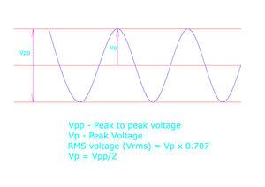 Arduino Energy Meter - V2 0