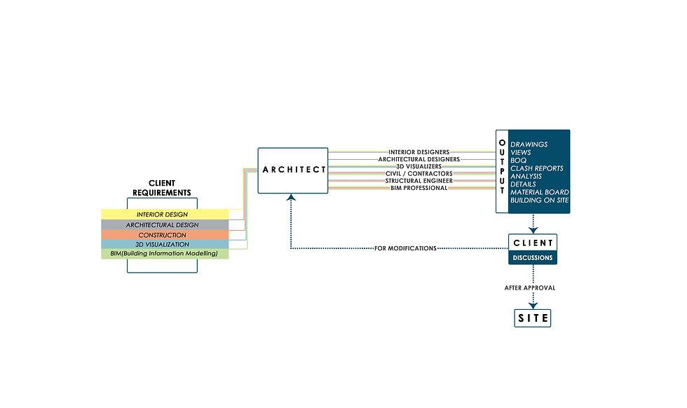 Methodology.jpg