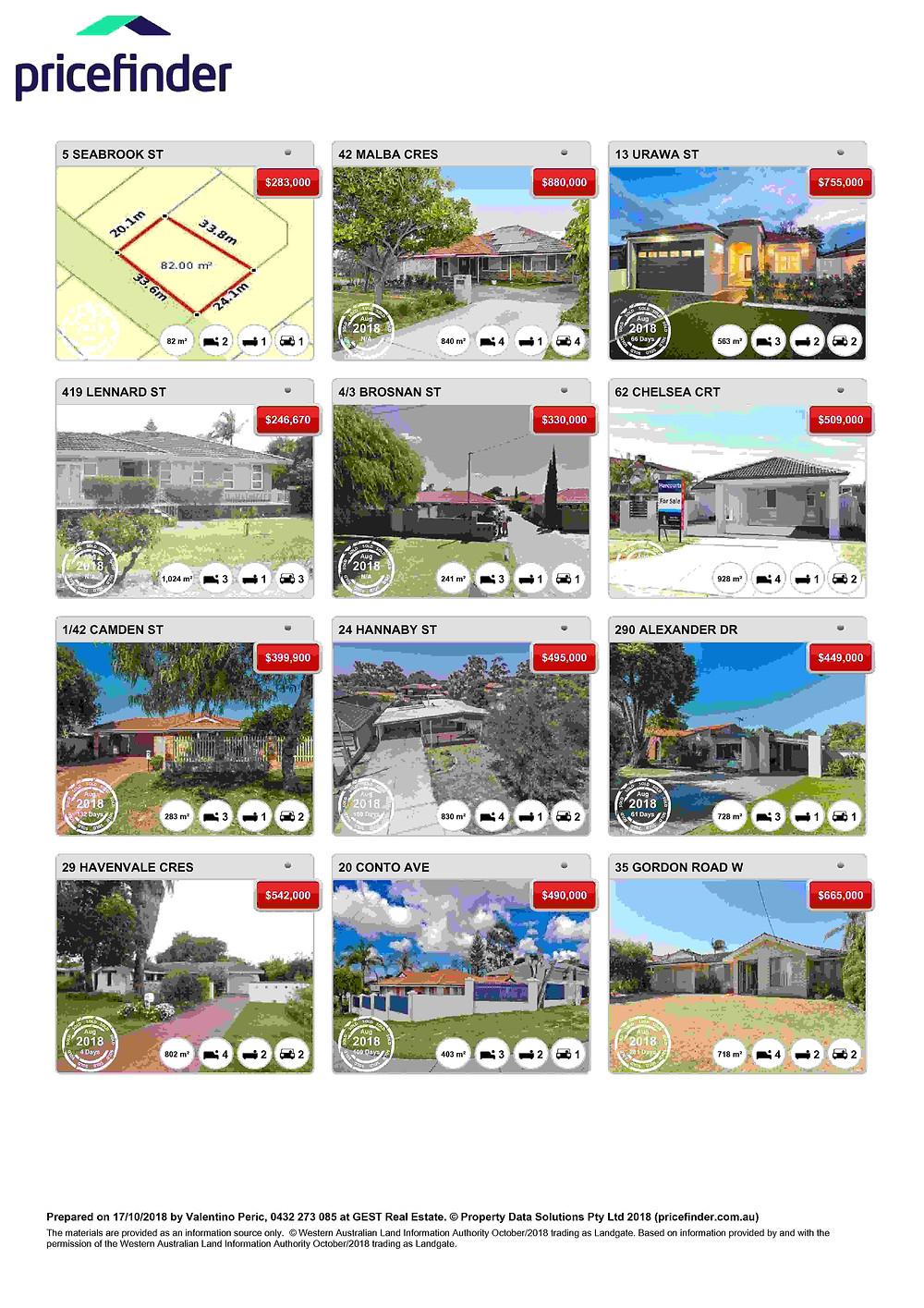 Dianella Latest real estate sales