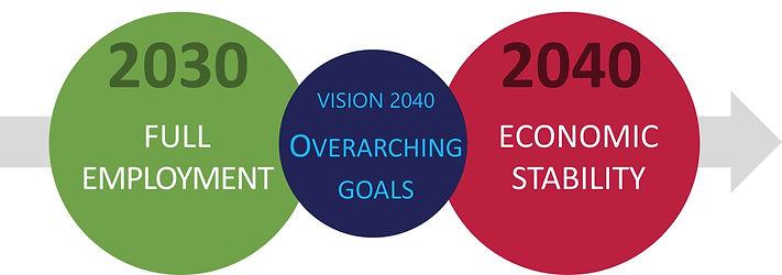 Macro goals graphic.jpg