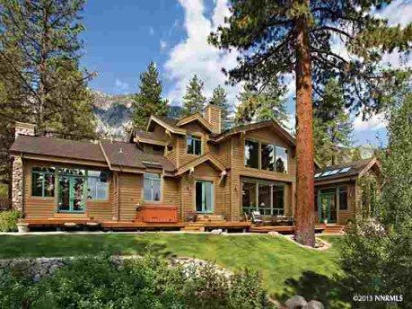 rentals in Glenwood springs co