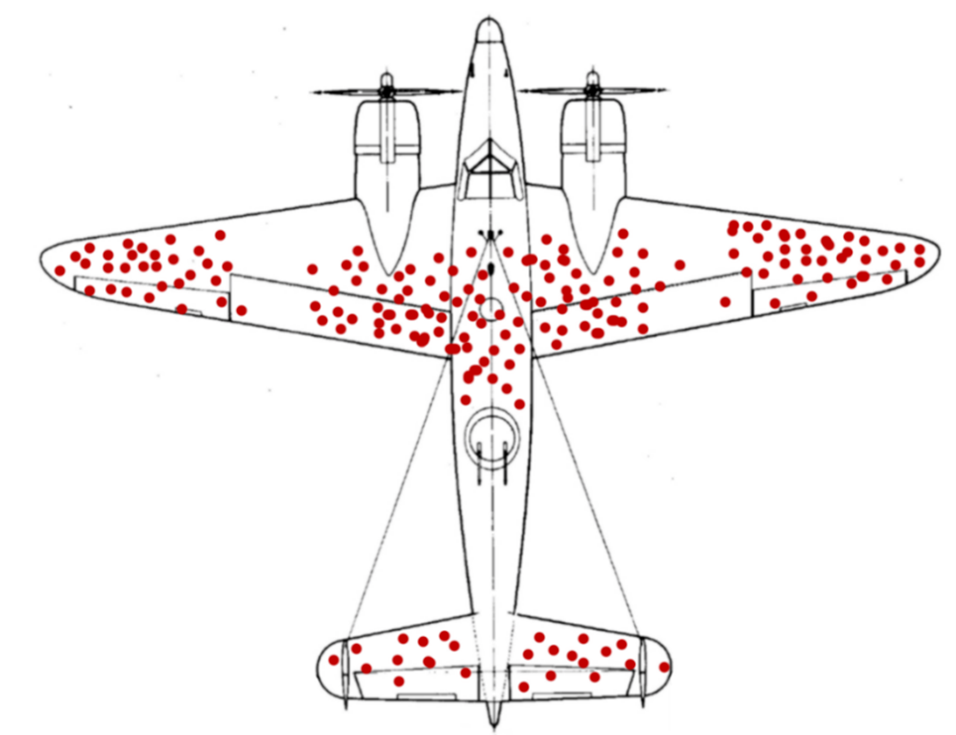 Survivor_bias_world_war_plane