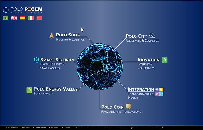Polo Digital Platfom - Menu Inicial ENGL
