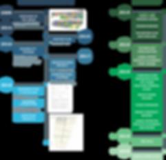 Project Timeline Roadmap.png