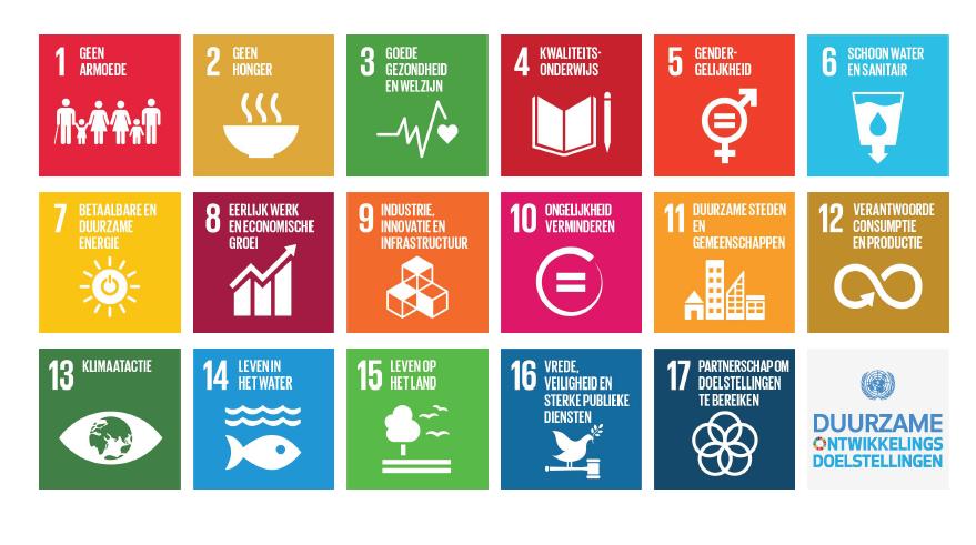 SDG-nl.png