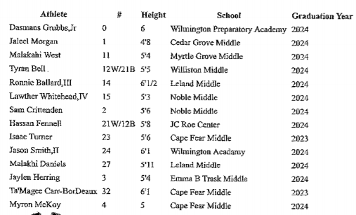 Troy Nixons Roster.PNG