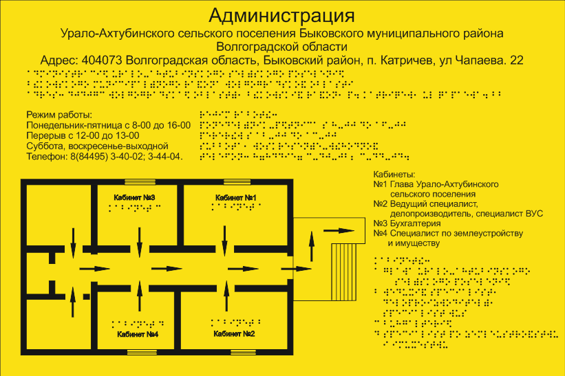 Дизайн мнемосхема