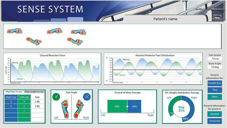 System data presentation main page-01.jp