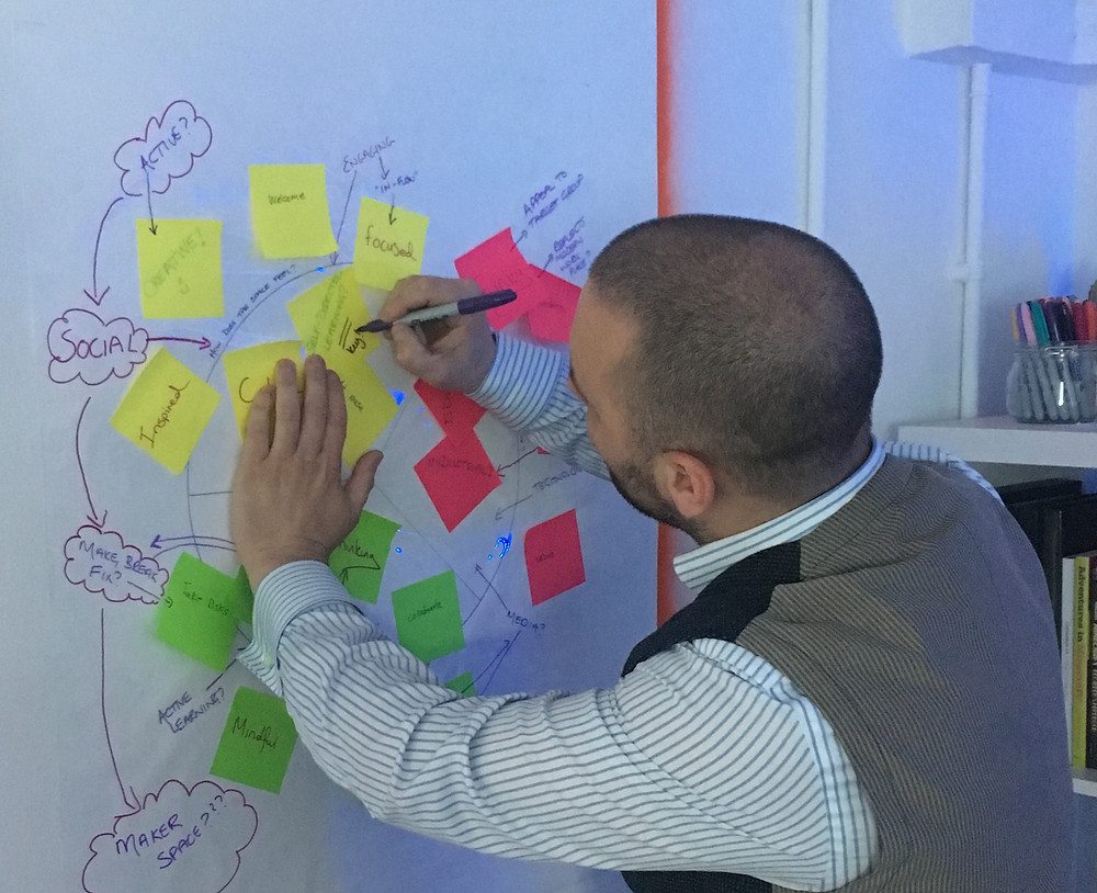(c) Immersive Minds: Immersive Minds team's mind-mapping session, a 'schematic overlay of opportunities and technology'