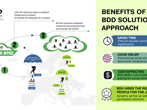 Deploying qualified BDD agents across the globe to face the ever-growing business challenges.