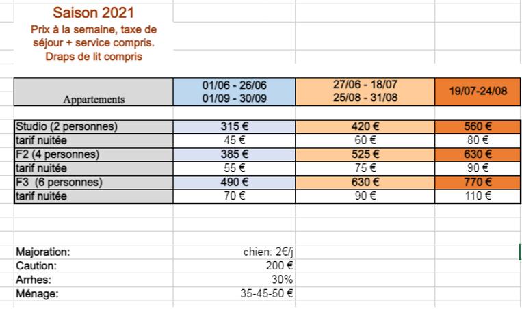 tarif parc2021.png