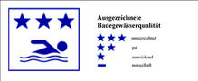 BGW-Qualität ausgezeichnet m. Legende.jpg
