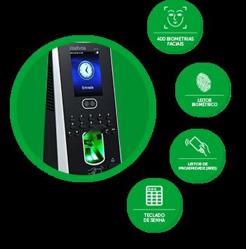controle de acesso biometria facial e rf