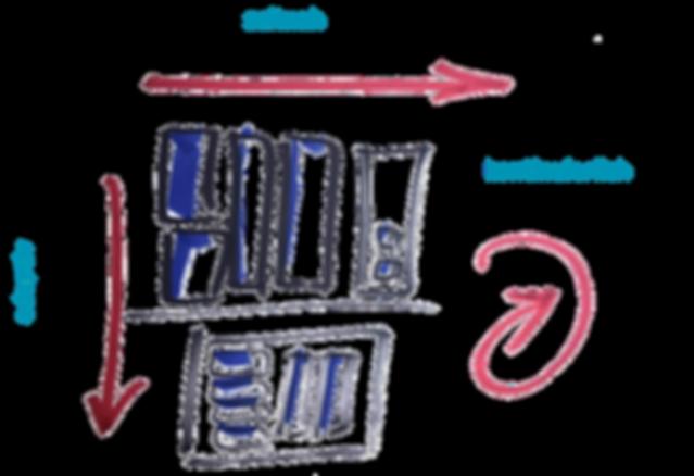 Abbildung: Die Strategieentwicklung als kontinuierlicher, ergebnisoffener und dialogorientierter Prozess, der adaptiven Themenfokus setzt und zügig zu integrierten Umsetzungsresultaten führt.