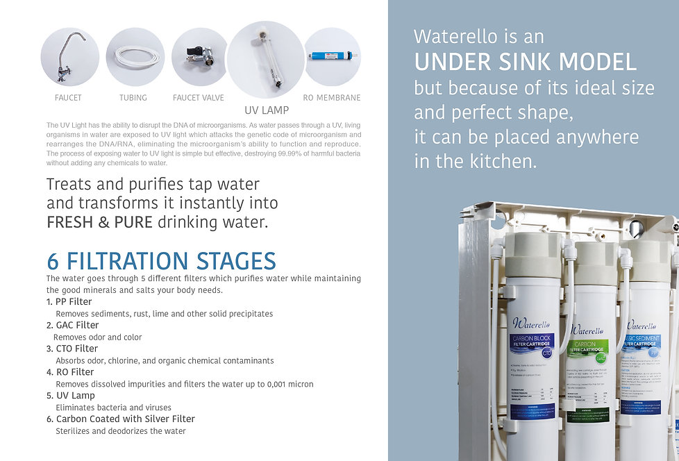 Waterello Filtration Stages.jpg