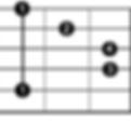 Minor Bar Chord